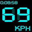 Speedometer et Odometer