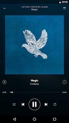 Spotifymusic